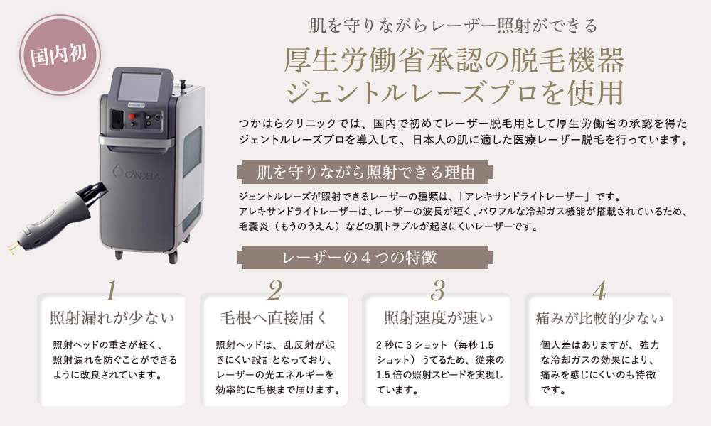 厚生労働省承認の脱毛機器ジェントルレーズプロを使用